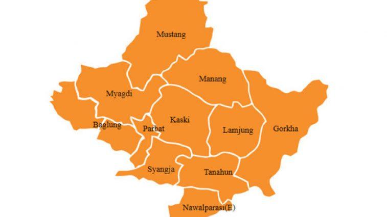 gandaki province