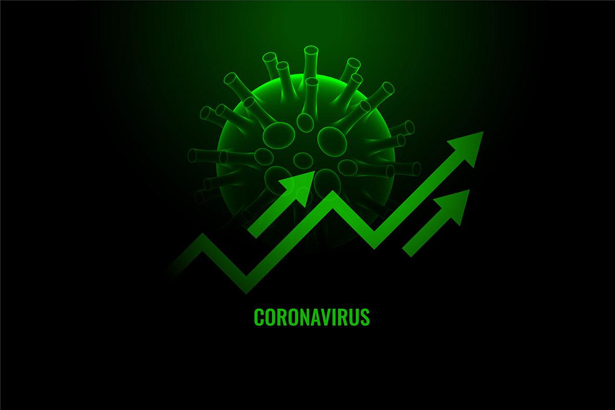 corona virus graph