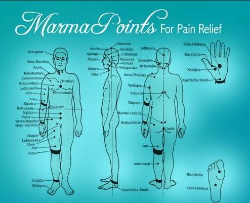 marma points yoga